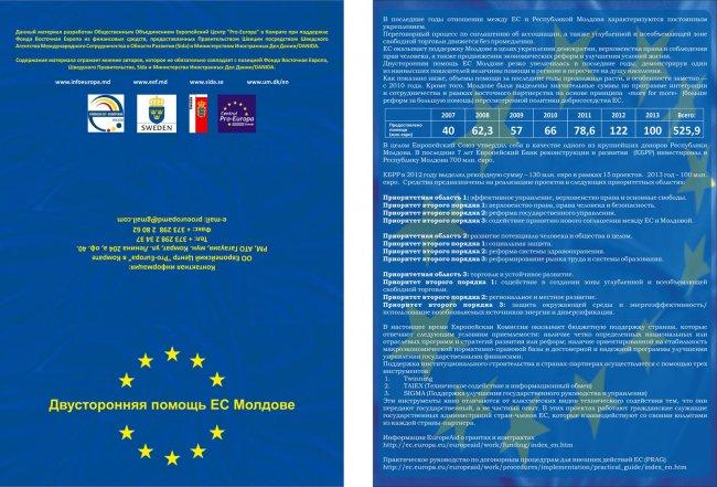 Помощь Евросоюза Республике Молдова